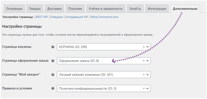 woocommerce_checkout
